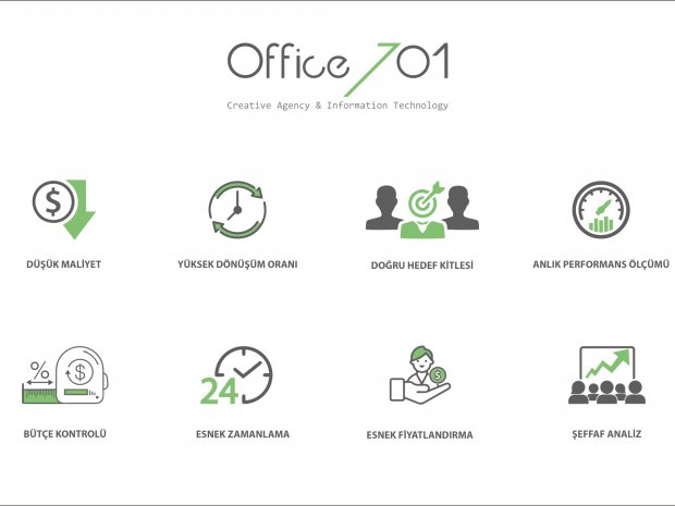 Office701 | Google Search Ads