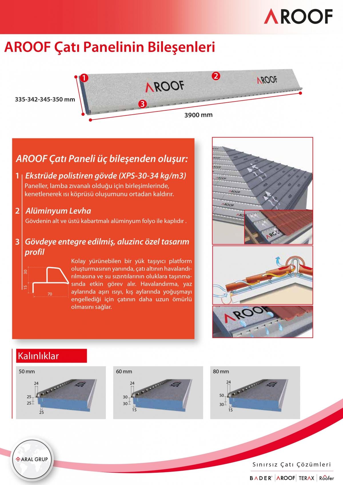 Office701 | Aroof Katalog Tasarımı
